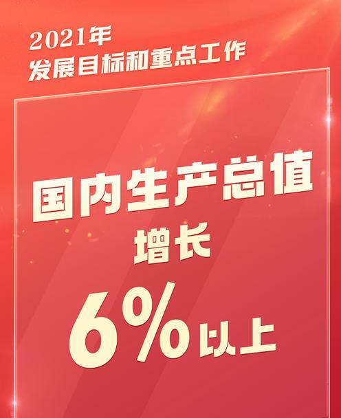 李克强谈今年GDP目标增长6%以上