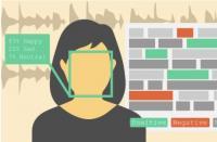科技资讯看点:情感识别一种了解自己感受的计算机系统